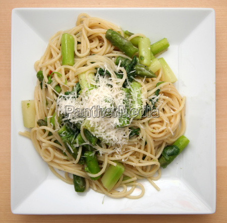 mad levnedsmiddel naeringsmiddel fodevare kokke madlavning