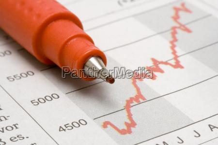 precio de la accion y el