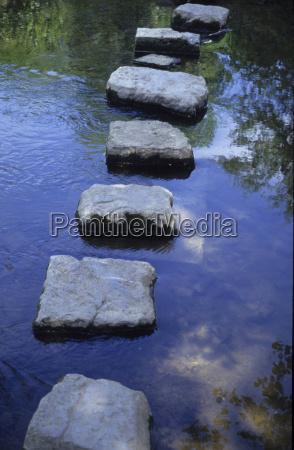 bygge fast fremtiden bro staerk balance
