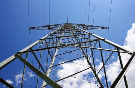 froperspektiv kraft energi elektricitet strom el