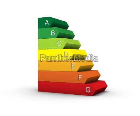 beregning indvirkning miljo forbrug gron gront