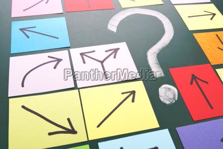 strategi tavle koncept udkast plan rummet