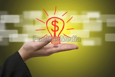 monet fra innovation