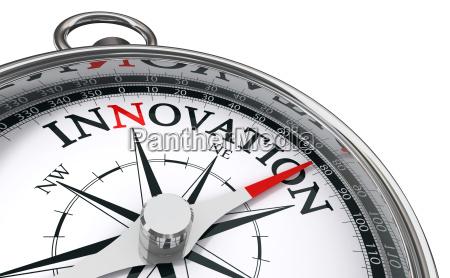 innovation koncept kompas