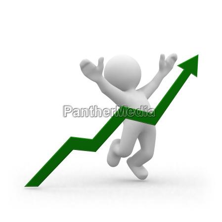 positiv graf