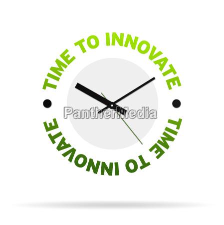 tid til at innovere ur