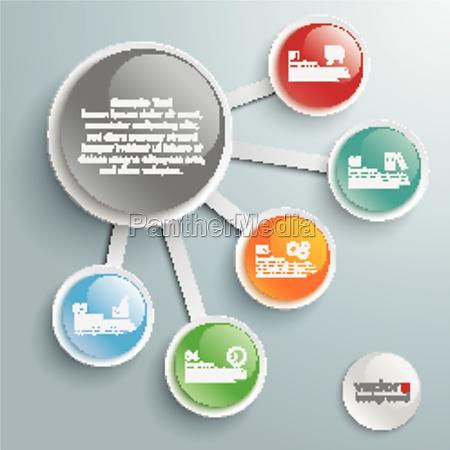 infografik stor og 5 sma knapper