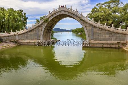 moon gate bridge reflection summer palace