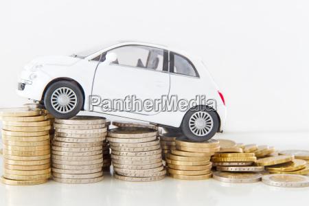 omkostninger bil