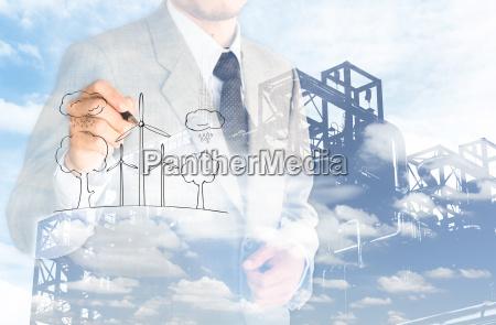 miljo koncept udkast plan forretning forretningsaftale