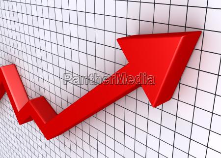 stigende graf med gitter