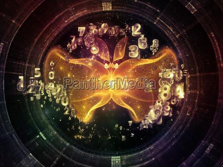 visualisering af symmetry