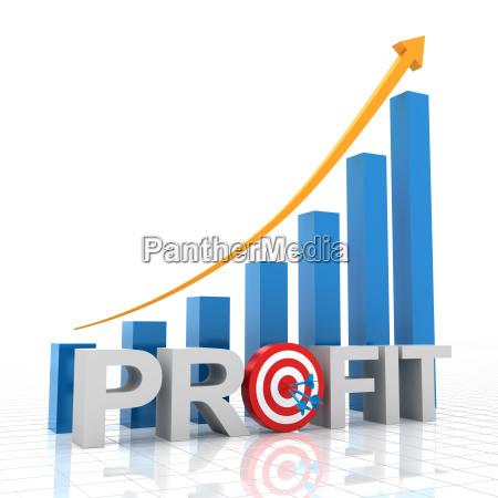 vaekst kort for mal profit 3d