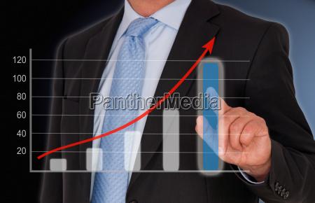 virksomheds og salgsresultater