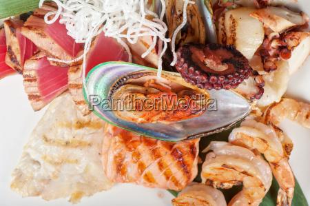 restaurant mad levnedsmiddel naeringsmiddel fodevare sundhed