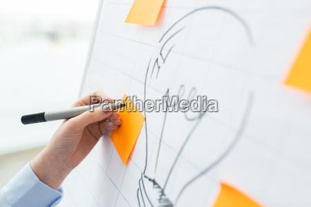 naerbillede af handtegning paere pa flip