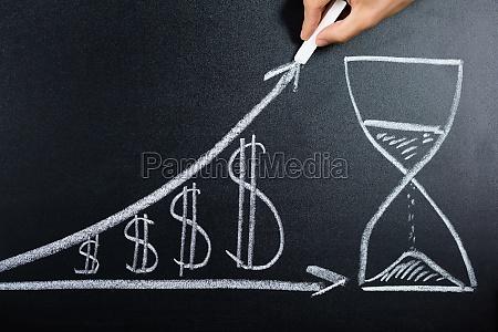 dollar vaekst diagram med timeglas tegnet