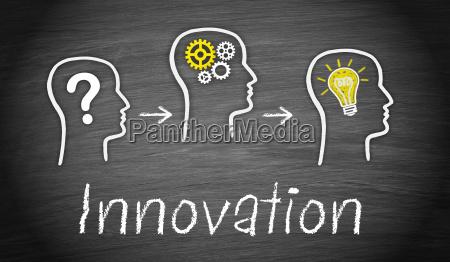 innovation og ide