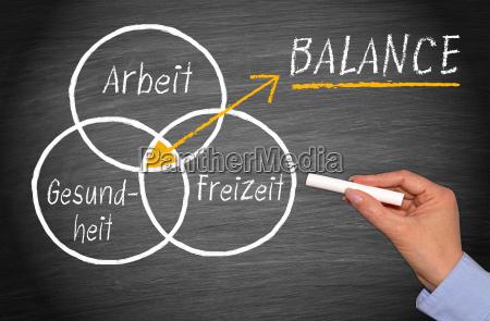 arbejdefritidsundhed arbejdsliv balance