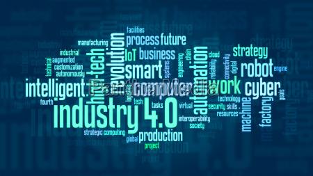 begrebet industri 4 0