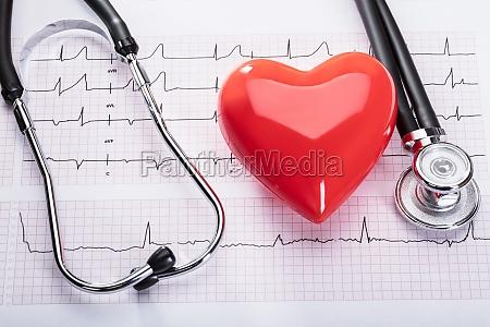 kardiogram med hjerte og stetoskop