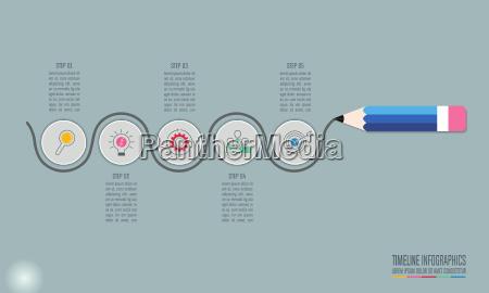 uddannelse infographics skabelon 5 trin mulighed