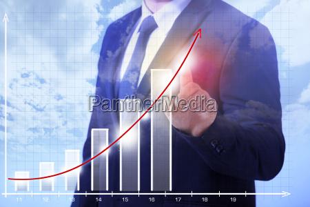 aktiekursen vaekst markedsplads papir akademisk arbejde