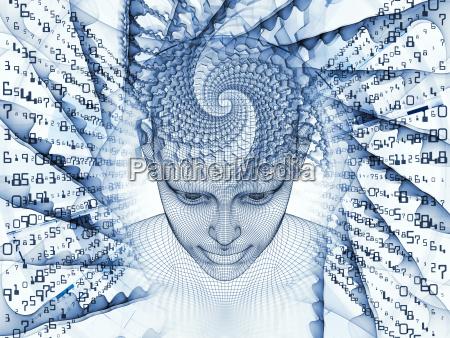 forplantning af sindet