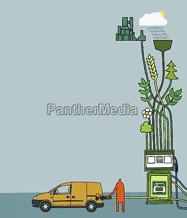 person pafyldning bil med biobraendstof