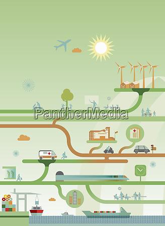 network diagram of interconnection between energy