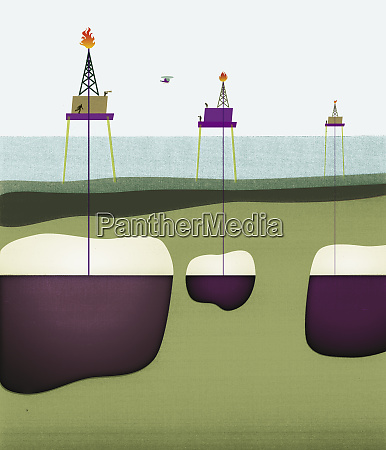 oliebronde boring gennem havet