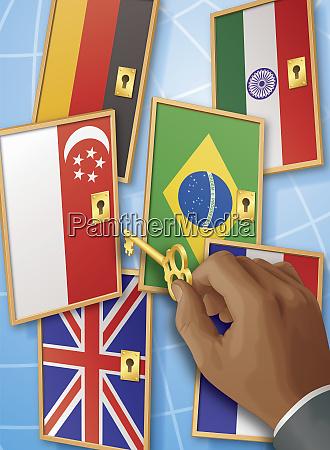 hand med nogle frigore internationale flag