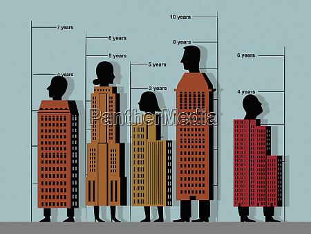 prognoser for vaekst i antropomorfe virksomheder