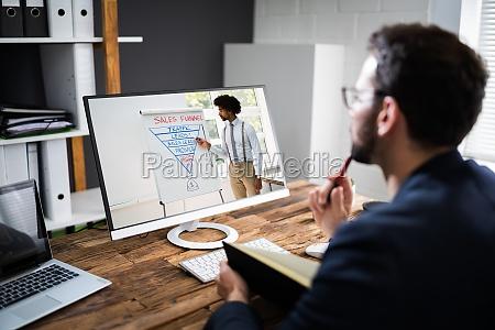 virtuelt online coaching mode